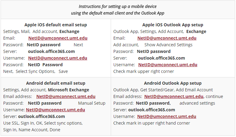 Mobile email instructions for different device's operating systems.